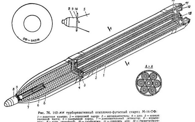 M-14 rocket
