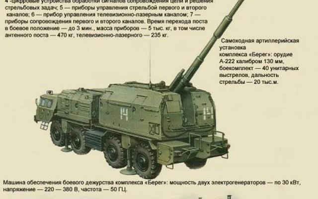 A-222 Bereg