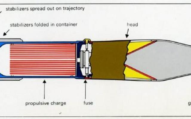LRAC ammunition