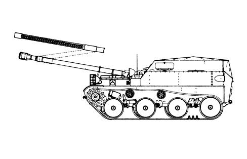 ASU-57