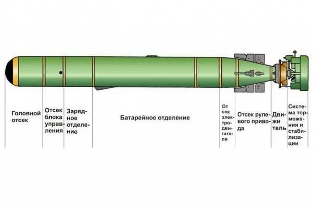 UMGT-1M