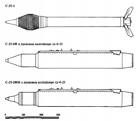 S-25 aerial rockets