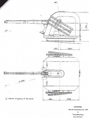 TAK-120